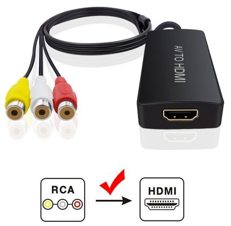 Composite to HDMI Converter, Nintendo 64 to HDMI